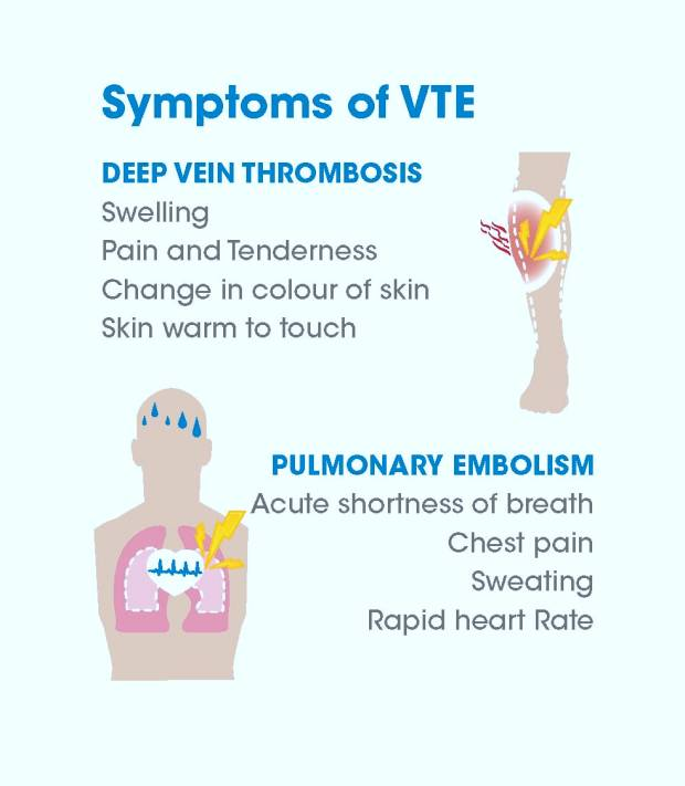 Symptoms of Venous Thromboembolism (VTE)_large.jpg